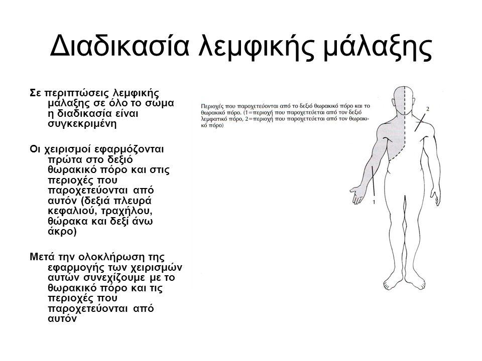 Διαδικασία λεμφικής μάλαξης