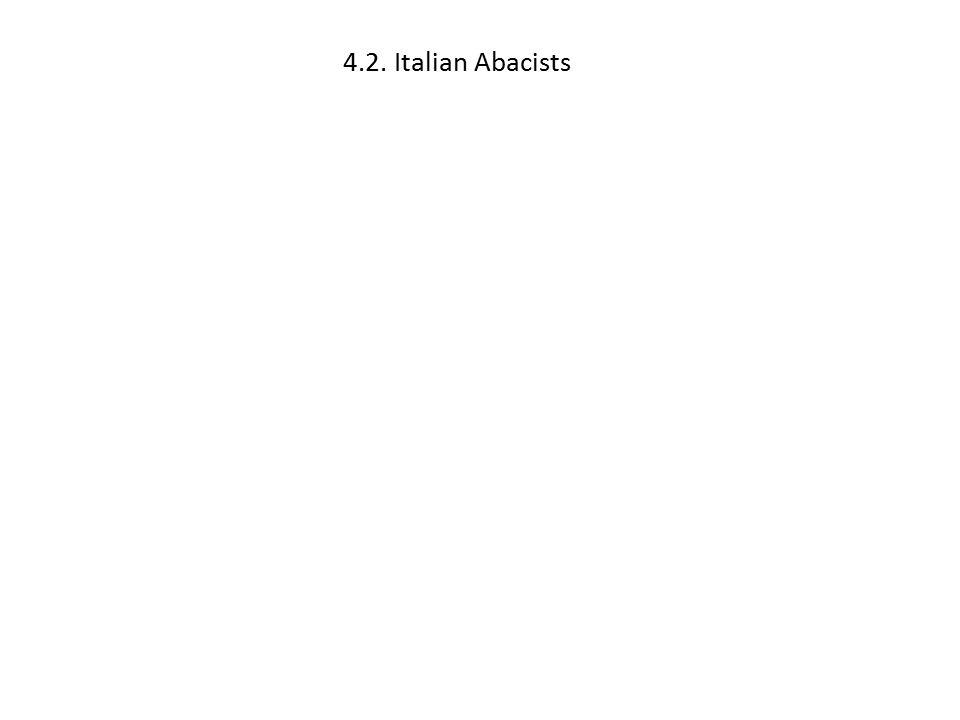4.2. Italian Abacists