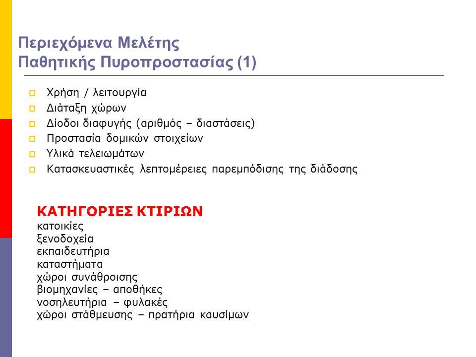 Περιεχόμενα Μελέτης Παθητικής Πυροπροστασίας (1)