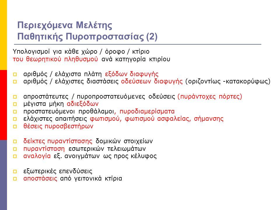 Περιεχόμενα Μελέτης Παθητικής Πυροπροστασίας (2)