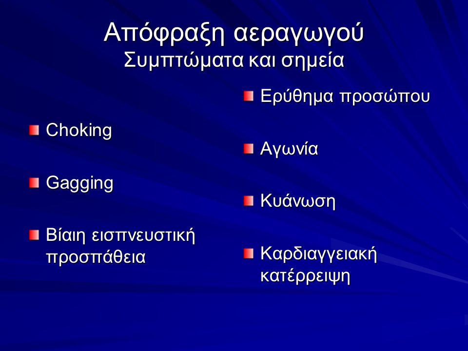 Απόφραξη αεραγωγού Συμπτώματα και σημεία