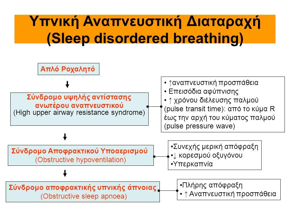 Υπνική Αναπνευστική Διαταραχή (Sleep disordered breathing)