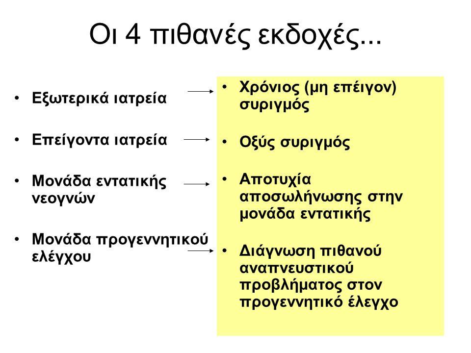 Οι 4 πιθανές εκδοχές... Χρόνιος (μη επέιγον) συριγμός