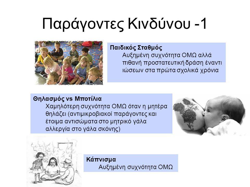 Παράγοντες Κινδύνου -1 Παιδικός Σταθμός
