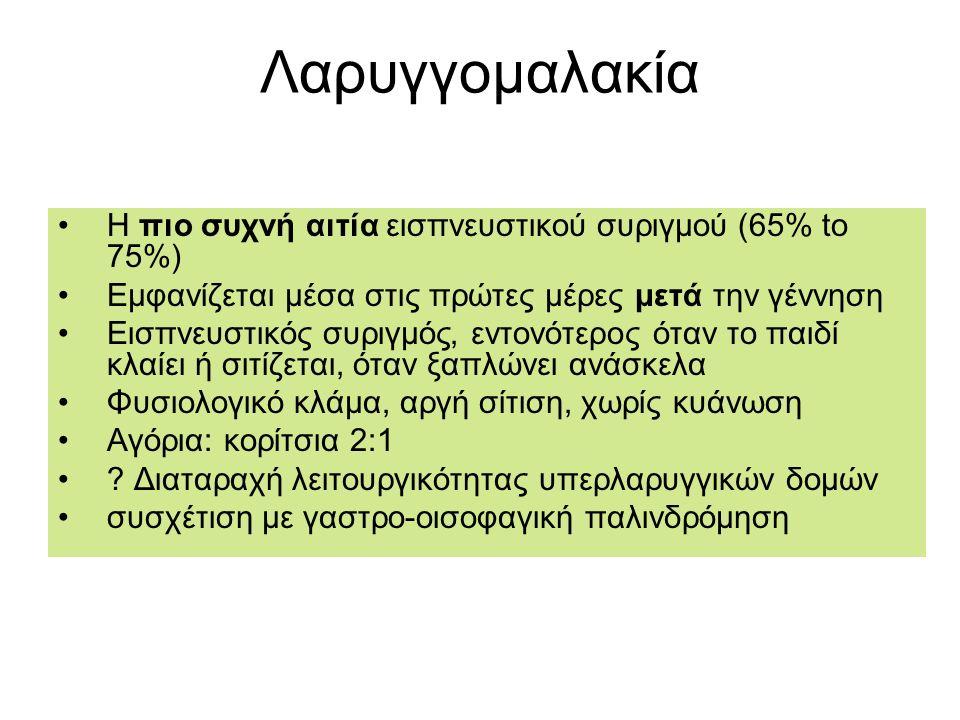 Λαρυγγομαλακία Η πιο συχνή αιτία εισπνευστικού συριγμού (65% to 75%)