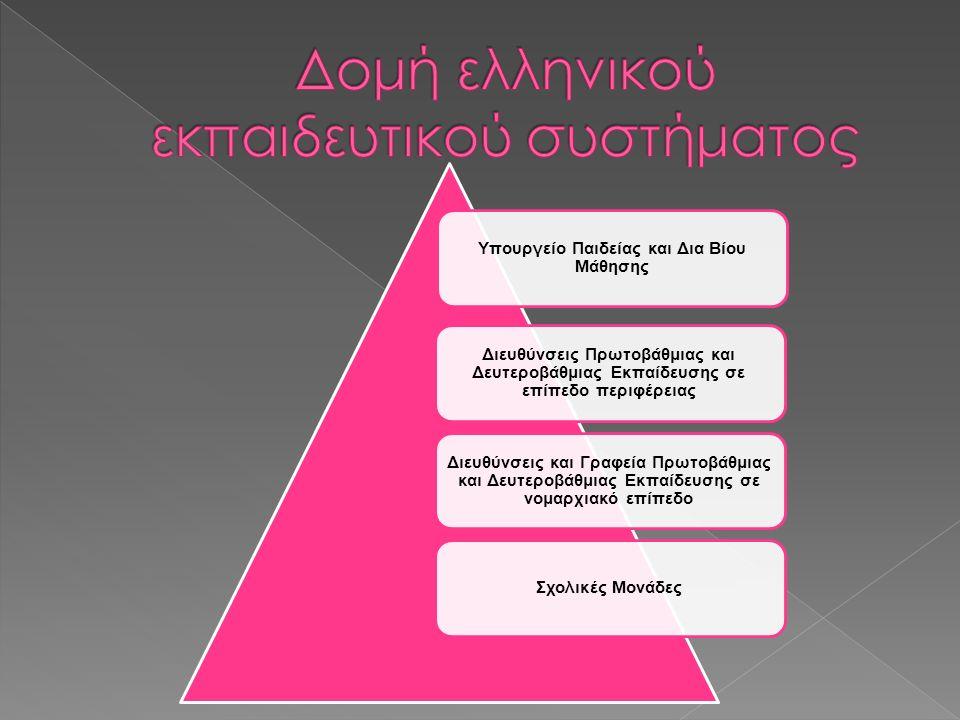 Δομή ελληνικού εκπαιδευτικού συστήματος