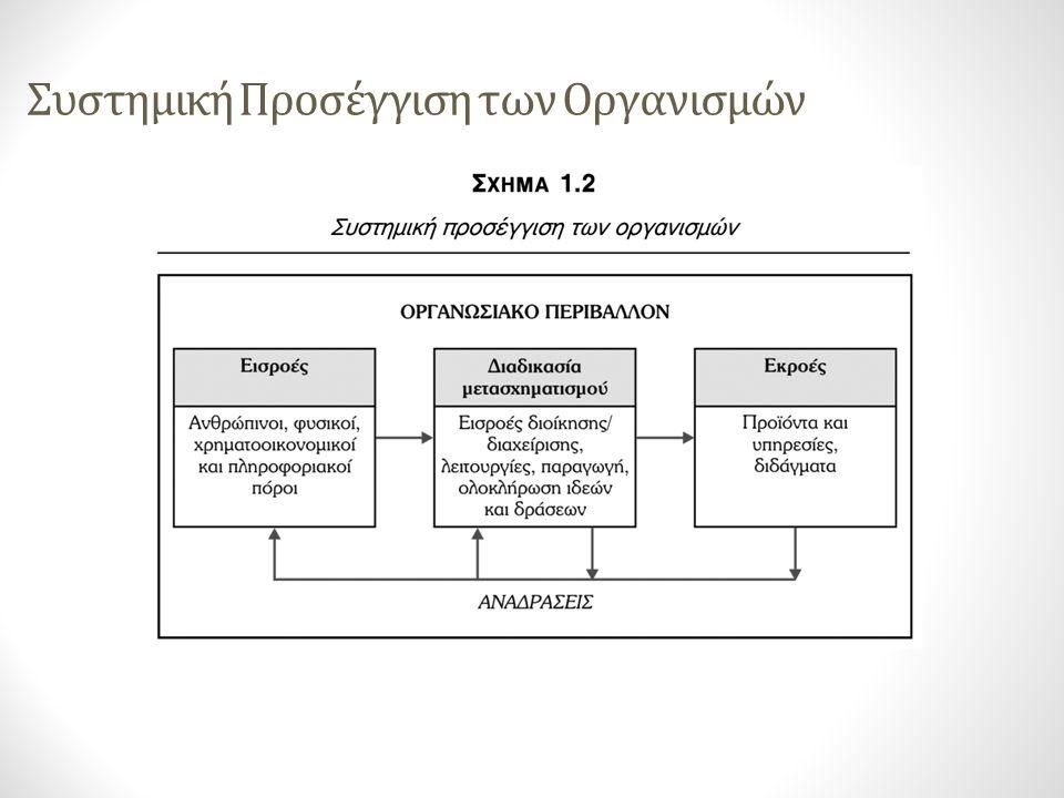 Συστημική Προσέγγιση των Οργανισμών