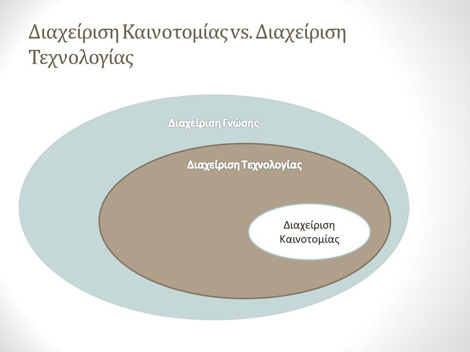 Διαχείριση Καινοτομίας vs. Διαχείριση Τεχνολογίας