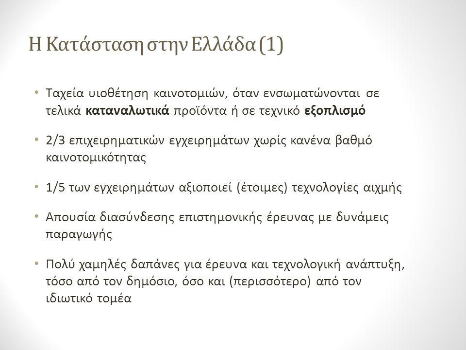 Η Κατάσταση στην Ελλάδα (1)