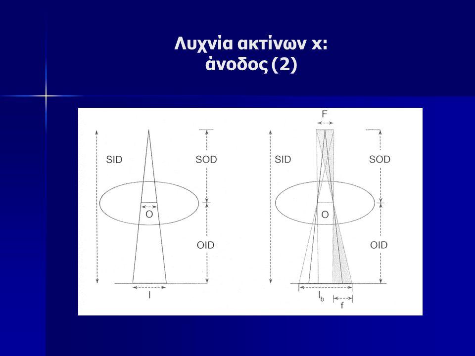 Λυχνία ακτίνων x: άνοδος (2)