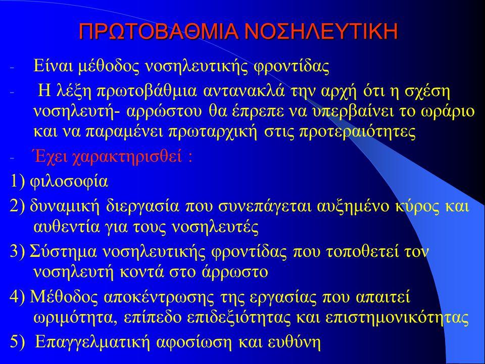 ΠΡΩΤΟΒΑΘΜΙΑ ΝΟΣΗΛΕΥΤΙΚΗ