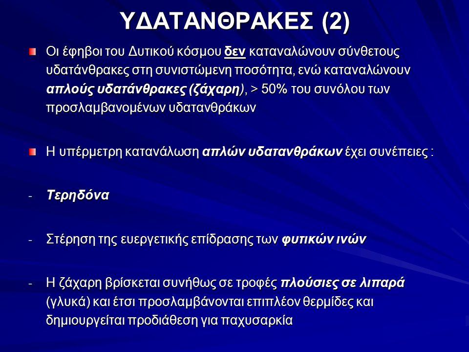 ΥΔΑΤΑΝΘΡΑΚΕΣ (2)
