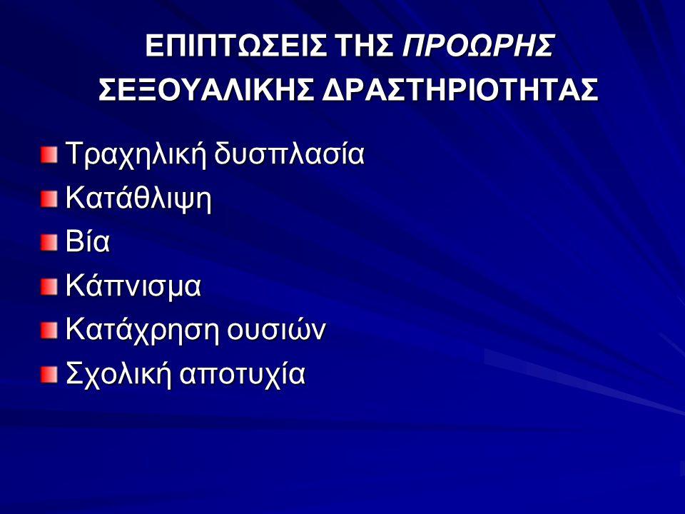 ΕΠΙΠΤΩΣΕΙΣ ΤΗΣ ΠΡΟΩΡΗΣ ΣΕΞΟΥΑΛΙΚΗΣ ΔΡΑΣΤΗΡΙΟΤΗΤΑΣ