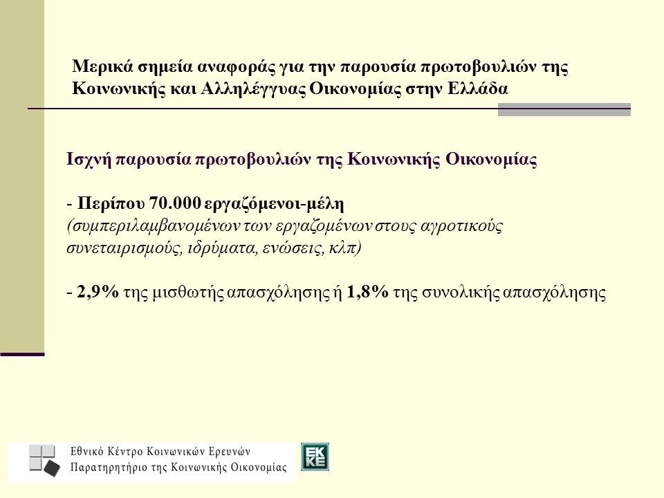 Μερικά σημεία αναφοράς για την παρουσία πρωτοβουλιών της Κοινωνικής και Αλληλέγγυας Οικονομίας στην Ελλάδα