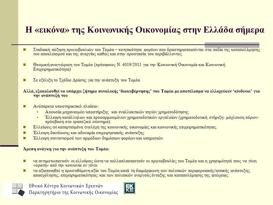 Η «εικόνα» της Κοινωνικής Οικονομίας στην Ελλάδα σήμερα