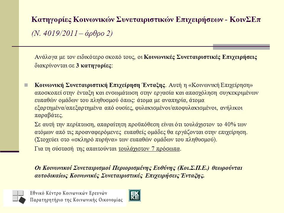 Κατηγορίες Κοινωνικών Συνεταιριστικών Επιχειρήσεων - ΚοινΣΕπ (Ν