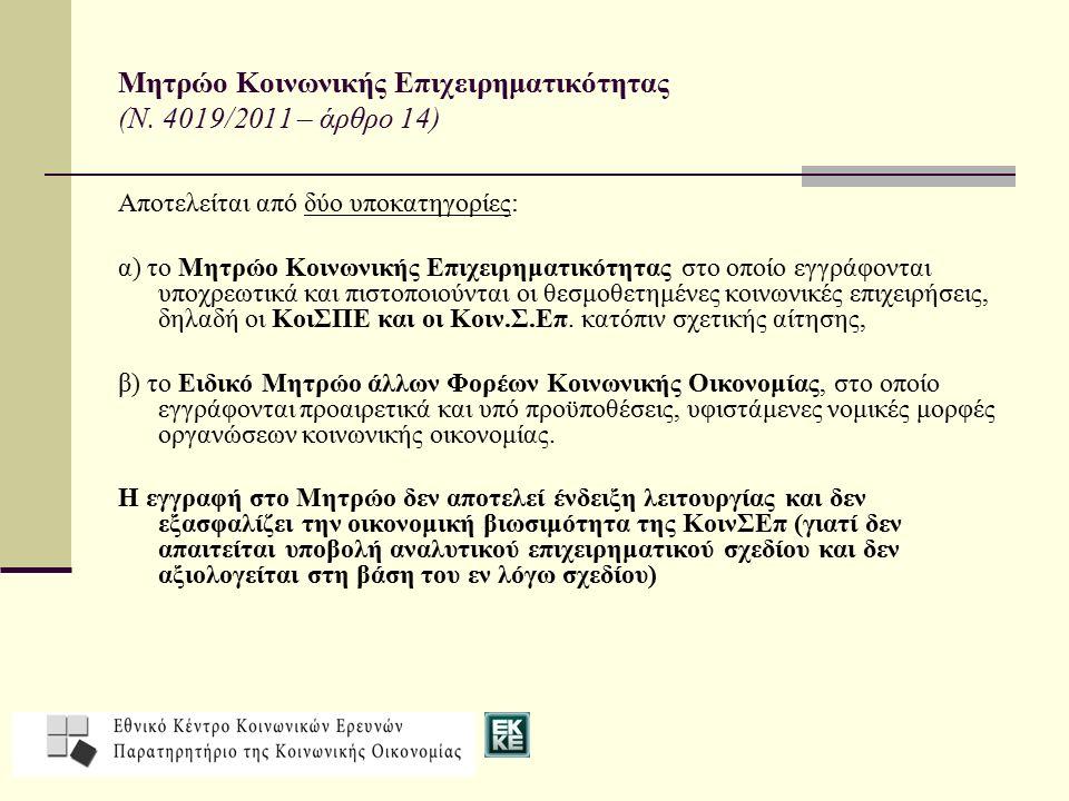 Μητρώο Κοινωνικής Επιχειρηματικότητας (Ν. 4019/2011 – άρθρο 14)