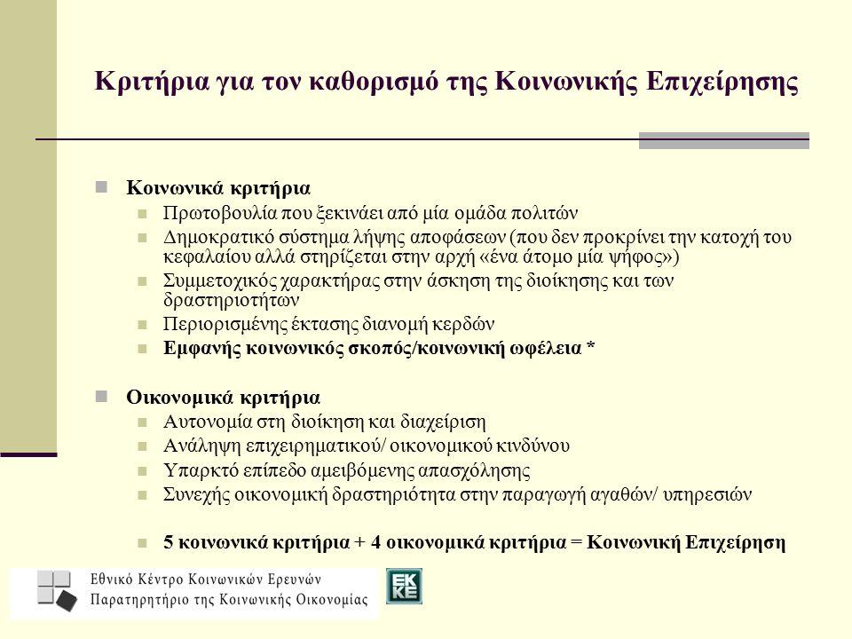 Κριτήρια για τον καθορισμό της Κοινωνικής Επιχείρησης