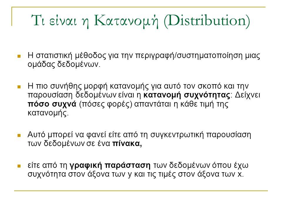 Τι είναι η Κατανομή (Distribution)