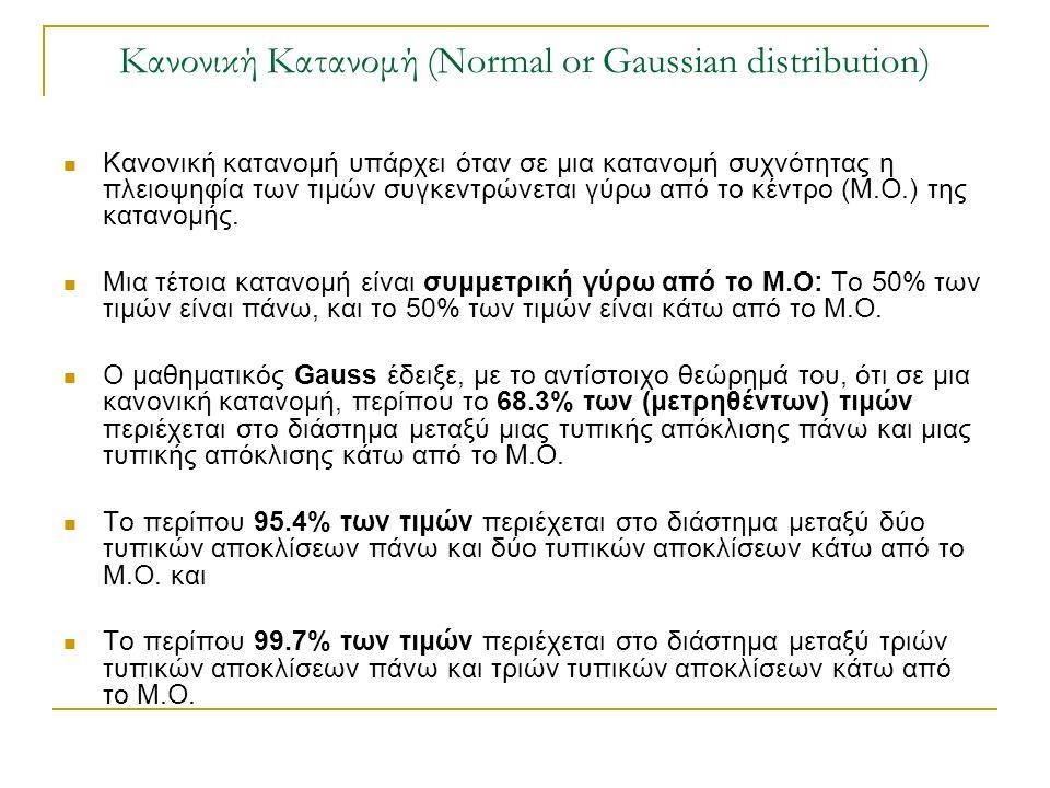 Κανονική Κατανομή (Normal or Gaussian distribution)