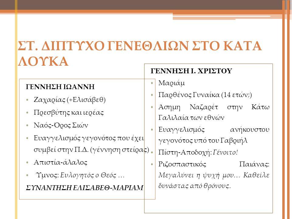 ΣΤ. ΔΙΠΤΥΧΟ ΓΕΝΕΘΛΙΩΝ ΣΤΟ ΚΑΤΑ ΛΟΥΚΑ
