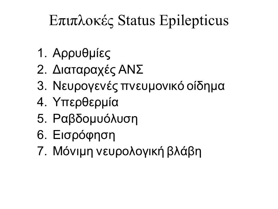Επιπλοκές Status Epilepticus
