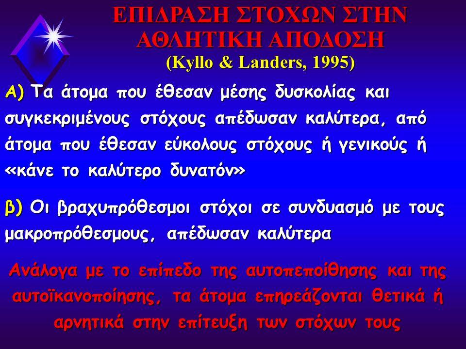 ΕΠΙΔΡΑΣΗ ΣΤΟΧΩΝ ΣΤΗΝ ΑΘΛΗΤΙΚΗ ΑΠΟΔΟΣΗ (Kyllo & Landers, 1995)
