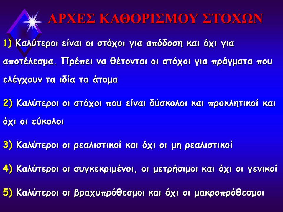 ΑΡΧΕΣ ΚΑΘΟΡΙΣΜΟΥ ΣΤΟΧΩΝ