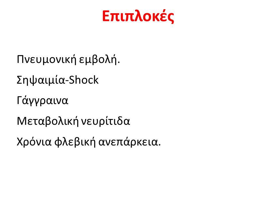 Επιπλοκές Πνευμονική εμβολή.
