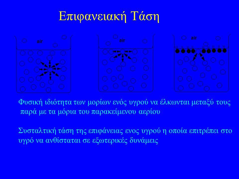 air Επιφανειακή Tάση. Φυσική ιδιότητα των μορίων ενός υγρού να έλκωνται μεταξύ τους. παρά με τα μόρια του παρακείμενου αερίου.