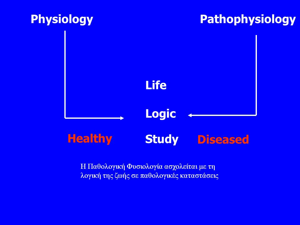 Physiology Pathophysiology Life Logic Healthy Study Diseased
