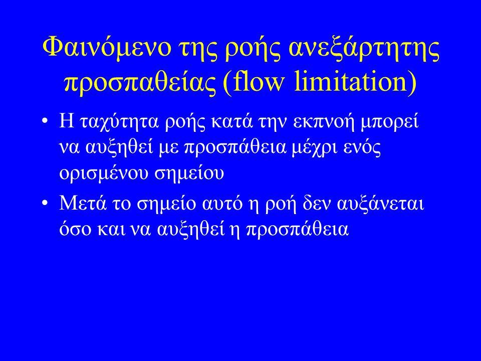 Φαινόμενο της ροής ανεξάρτητης προσπαθείας (flow limitation)
