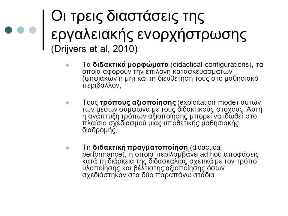 Οι τρεις διαστάσεις της εργαλειακής ενορχήστρωσης (Drijvers et al, 2010)