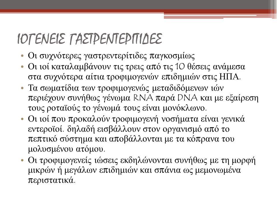 ΙΟΓΕΝΕΙΣ ΓΑΣΤΡΕΝΤΕΡΙΤΙΔΕΣ