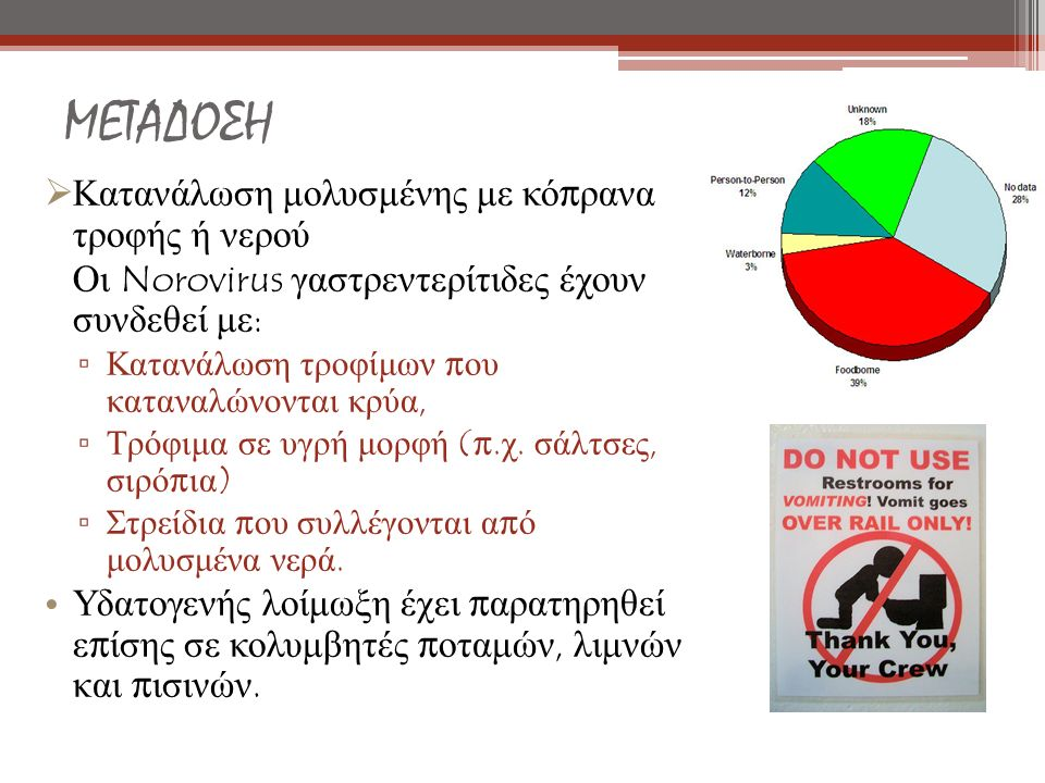 ΜΕΤΑΔΟΣΗ Κατανάλωση μολυσμένης με κόπρανα τροφής ή νερού