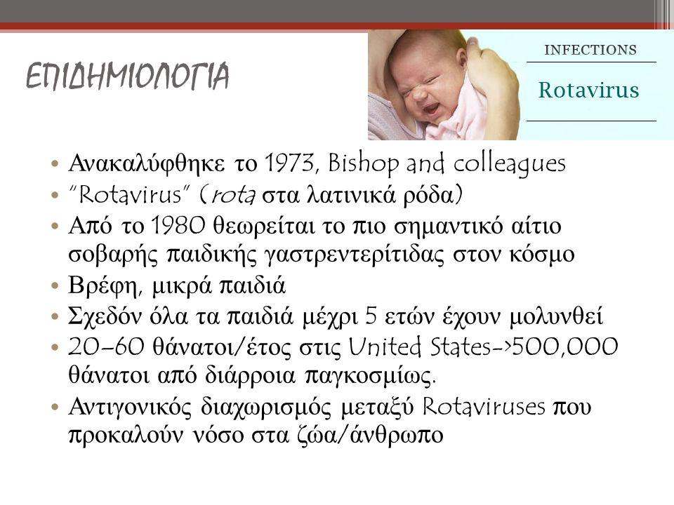 ΕΠΙΔΗΜΙΟΛΟΓΙΑ Ανακαλύφθηκε το 1973, Bishop and colleagues