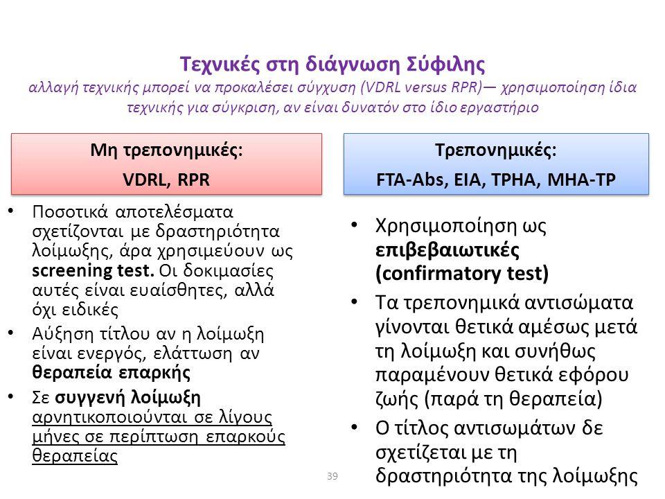 FTA-Abs, EIA, TPHA, MHA-TP