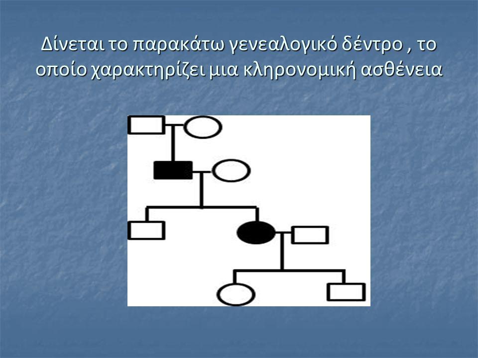 Δίνεται το παρακάτω γενεαλογικό δέντρο , το οποίο χαρακτηρίζει μια κληρονομική ασθένεια