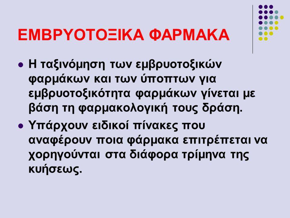 ΕΜΒΡΥΟΤΟΞΙΚΑ ΦΑΡΜΑΚΑ