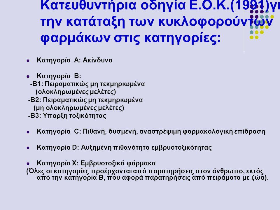 Κατευθυντήρια οδηγία Ε. Ο. Κ
