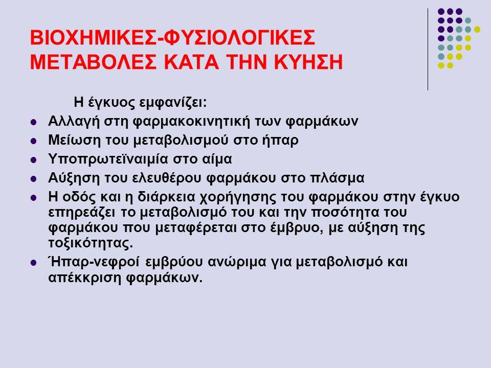 ΒΙΟΧΗΜΙΚΕΣ-ΦΥΣΙΟΛΟΓΙΚΕΣ ΜΕΤΑΒΟΛΕΣ ΚΑΤΑ ΤΗΝ ΚΥΗΣΗ