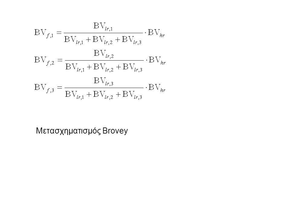 Μετασχηματισμός Brovey