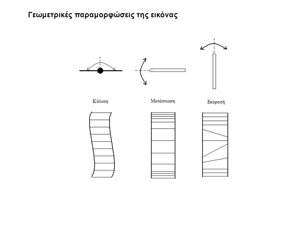 Γεωμετρικές παραμορφώσεις της εικόνας
