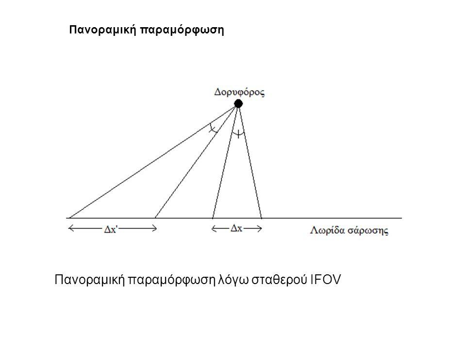 Πανοραμική παραμόρφωση λόγω σταθερού IFOV