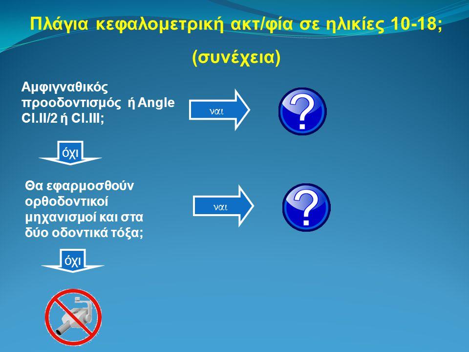 Πλάγια κεφαλομετρική ακτ/φία σε ηλικίες 10-18;