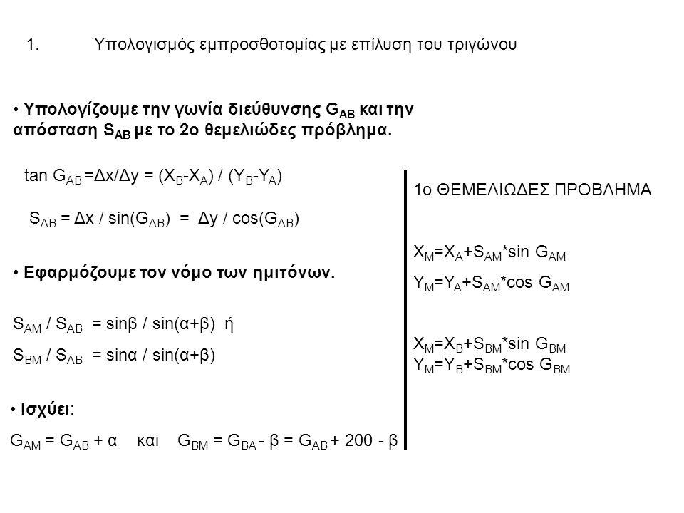 1. Υπολογισμός εμπροσθοτομίας με επίλυση του τριγώνου