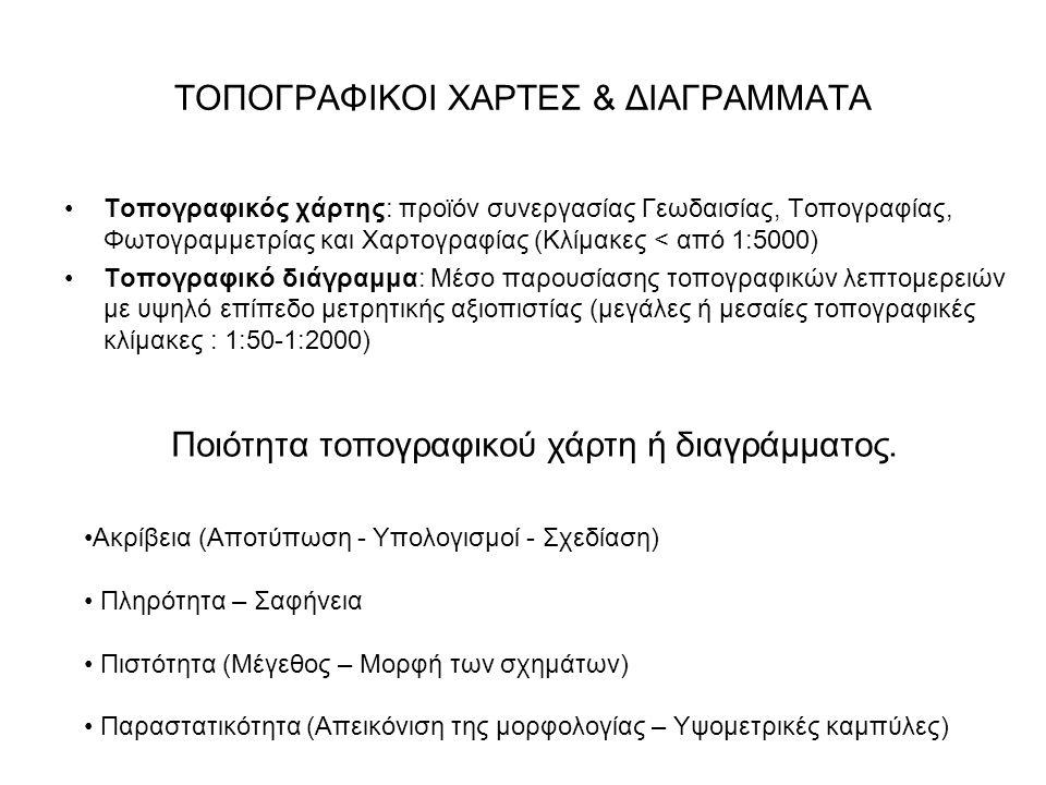 ΤΟΠΟΓΡΑΦΙΚΟΙ ΧΑΡΤΕΣ & ΔΙΑΓΡΑΜΜΑΤΑ
