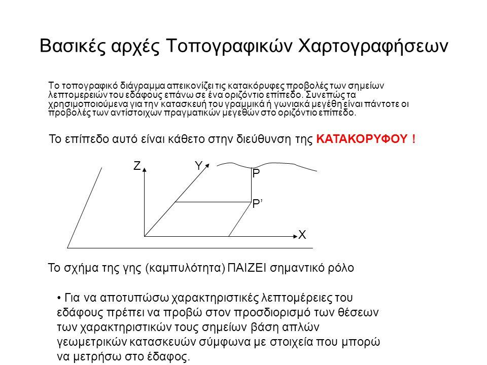 Βασικές αρχές Τοπογραφικών Χαρτογραφήσεων