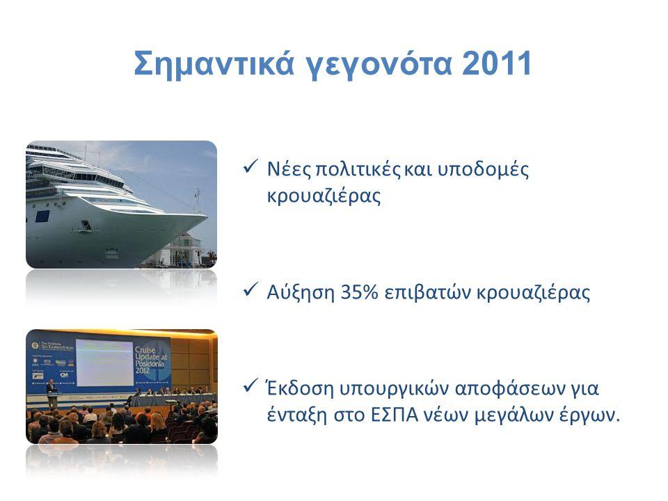 Σημαντικά γεγονότα 2011 Νέες πολιτικές και υποδομές κρουαζιέρας