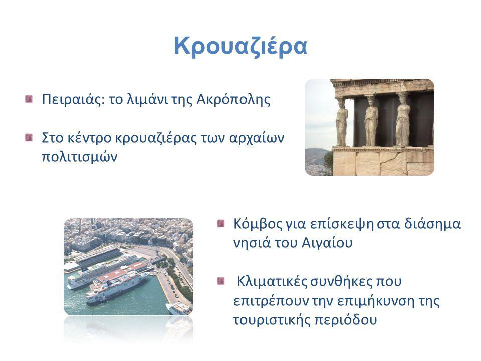 Κρουαζιέρα Πειραιάς: το λιμάνι της Ακρόπολης